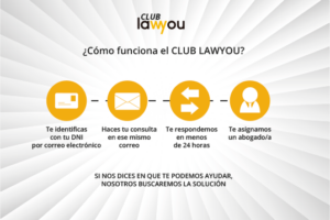 como-funciona-club lawyou